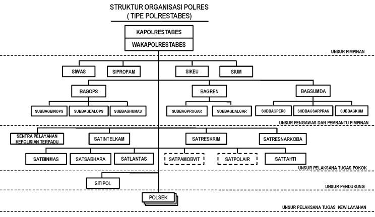 peraturan-kapolri-nomor-23-tahun-2010-tentang-susunan-organisasi-dan-tata-kerja-pada-tingkat-polres_page_77