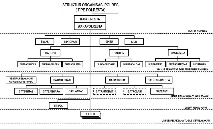peraturan-kapolri-nomor-23-tahun-2010-tentang-susunan-organisasi-dan-tata-kerja-pada-tingkat-polres_page_78