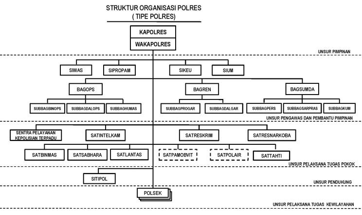 peraturan-kapolri-nomor-23-tahun-2010-tentang-susunan-organisasi-dan-tata-kerja-pada-tingkat-polres_page_79