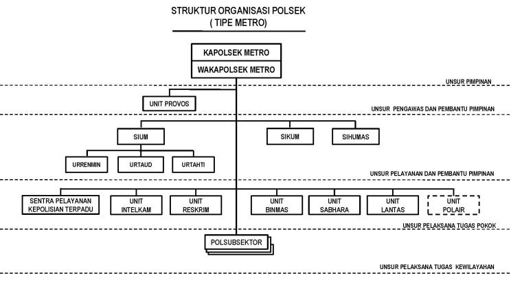 peraturan-kapolri-nomor-23-tahun-2010-tentang-susunan-organisasi-dan-tata-kerja-pada-tingkat-polres_page_80