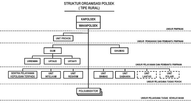 peraturan-kapolri-nomor-23-tahun-2010-tentang-susunan-organisasi-dan-tata-kerja-pada-tingkat-polres_page_82