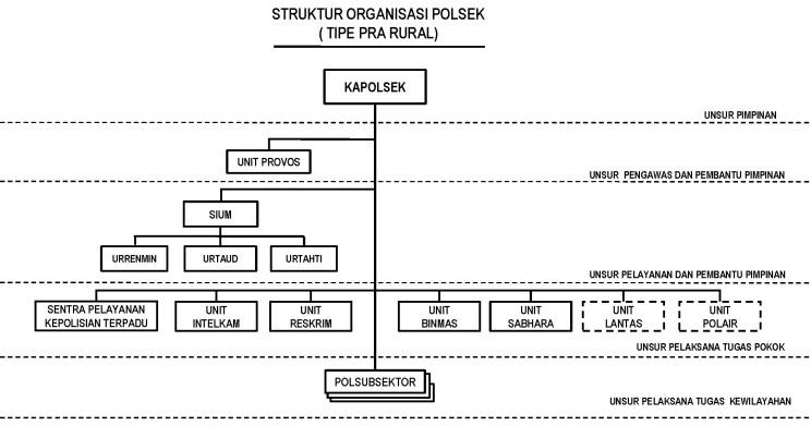peraturan-kapolri-nomor-23-tahun-2010-tentang-susunan-organisasi-dan-tata-kerja-pada-tingkat-polres_page_83