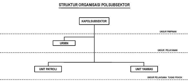 peraturan-kapolri-nomor-23-tahun-2010-tentang-susunan-organisasi-dan-tata-kerja-pada-tingkat-polres_page_84